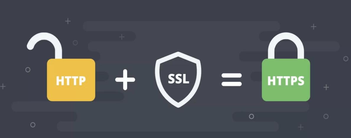 Что такое SSL-сертификат безопасности сайта