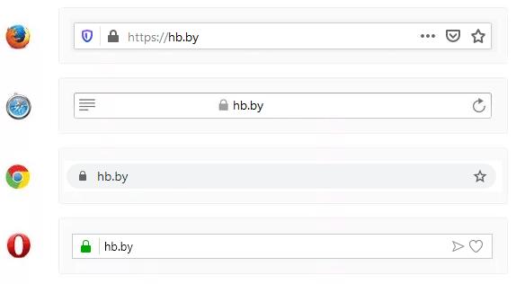 Отображение сайта с SSL-сертификатом в популярных браузерах
